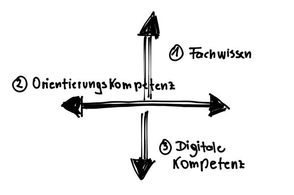 Digitalisierung_P0